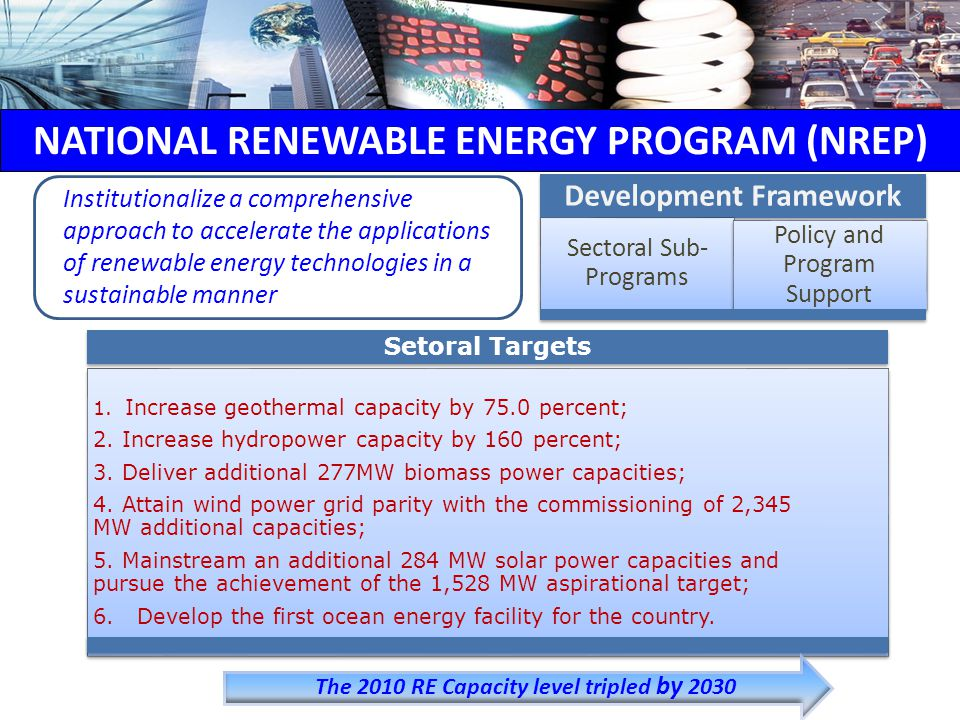 NATIONAL RENEWABLE ENERGY PROGRAM (NREP) Development Framework Sectoral Sub- Programs Policy and Program Support Institutionalize a comprehensive approach to accelerate the applications of renewable energy technologies in a sustainable manner Setoral Targets 1.