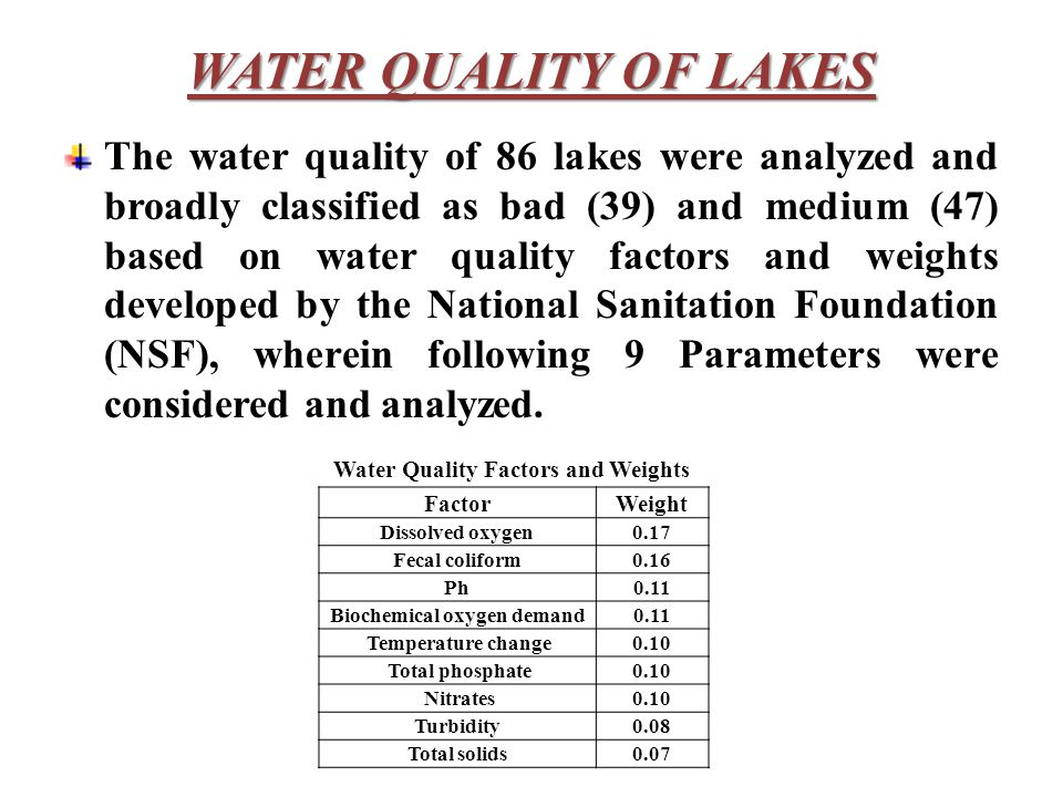 The water quality of 86 lakes were analyzed and broadly classified as bad (39) and medium (47) based on water quality factors and weights developed by the National Sanitation Foundation (NSF), wherein following 9 Parameters were considered and analyzed.