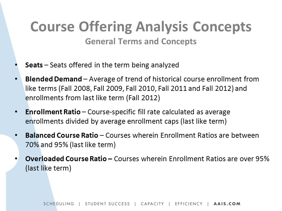 Course Offering Analysis Concepts General Terms and Concepts Seats – Seats offered in the term being analyzed Blended Demand – Average of trend of historical course enrollment from like terms (Fall 2008, Fall 2009, Fall 2010, Fall 2011 and Fall 2012) and enrollments from last like term (Fall 2012) Enrollment Ratio – Course-specific fill rate calculated as average enrollments divided by average enrollment caps (last like term) Balanced Course Ratio – Courses wherein Enrollment Ratios are between 70% and 95% (last like term) Overloaded Course Ratio – Courses wherein Enrollment Ratios are over 95% (last like term)