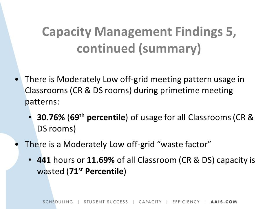 Capacity Management Findings 5, continued (summary) There is Moderately Low off-grid meeting pattern usage in Classrooms (CR & DS rooms) during primetime meeting patterns: 30.76% (69 th percentile) of usage for all Classrooms (CR & DS rooms) There is a Moderately Low off-grid waste factor 441 hours or 11.69% of all Classroom (CR & DS) capacity is wasted (71 st Percentile)