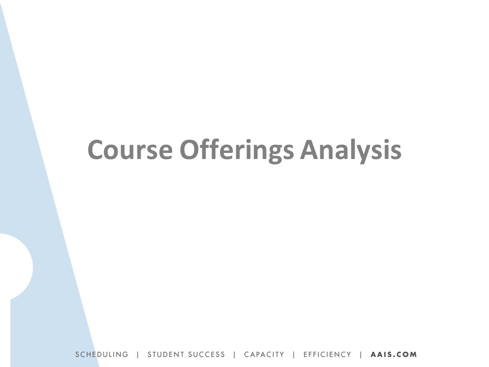 Course Offerings Analysis
