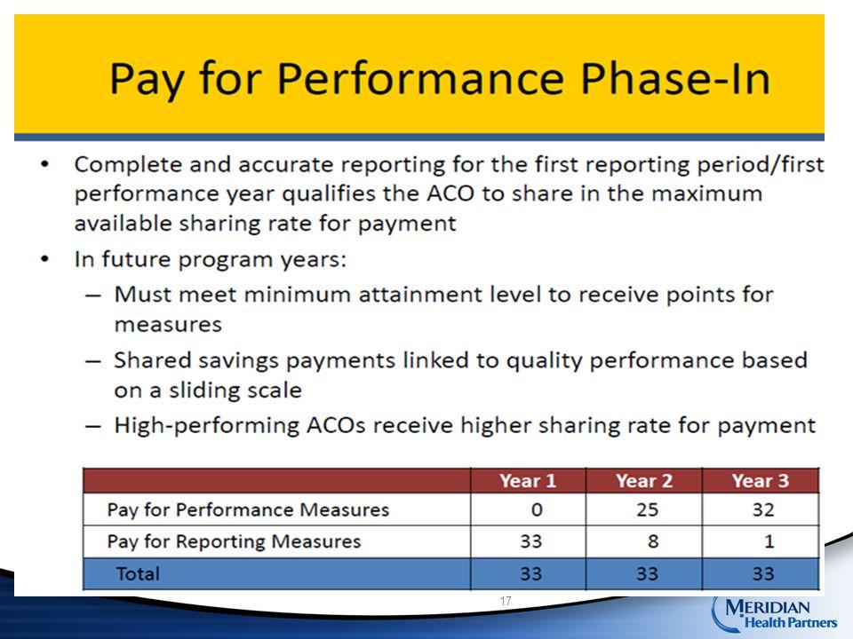 MSSP 2012 Winners (114 Original, 44 had savings, 29 qualify for bonus payments) 18