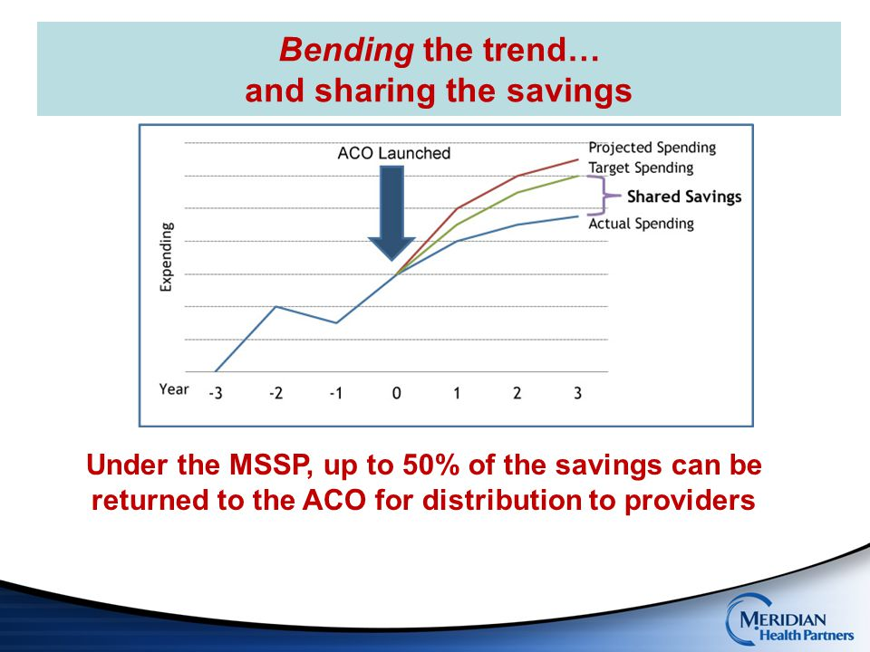 8 Meridian ACO LLC First Year Key Metrics Effective Date: January 1, 2013 – Uniquely Attributed Medicare Lives (Original 39,705; Current 59,446) – Participating Physicians 874 – Participating PCP's 250 – Medicare Spend $454,000,000 (on 39,705) – Average Age 74.3 years – Gender 57% Female 43% Male Year 1 infrastructure app.