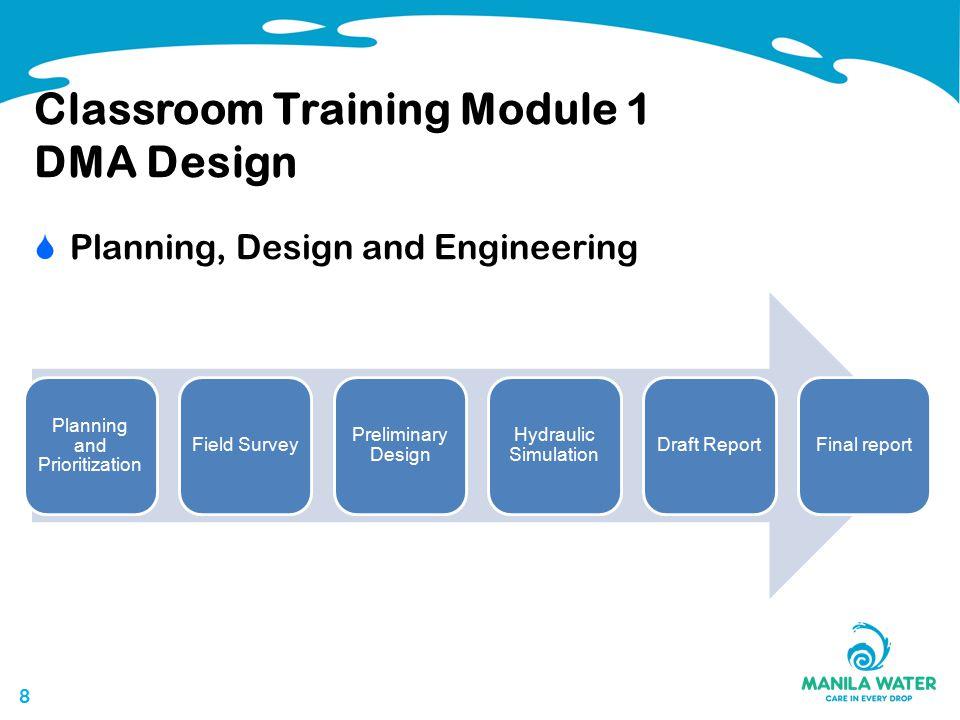 88 Classroom Training Module 1 DMA Design  Planning, Design and Engineering Planning and Prioritization Field Survey Preliminary Design Hydraulic Simulation Draft ReportFinal report