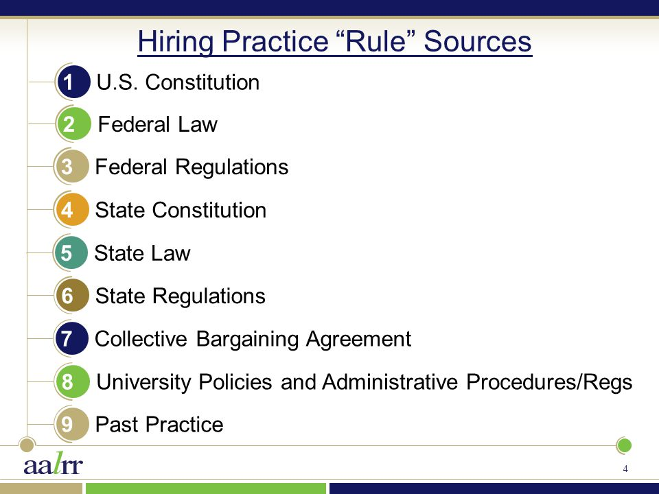 4 Hiring Practice Rule Sources 1 U.S.
