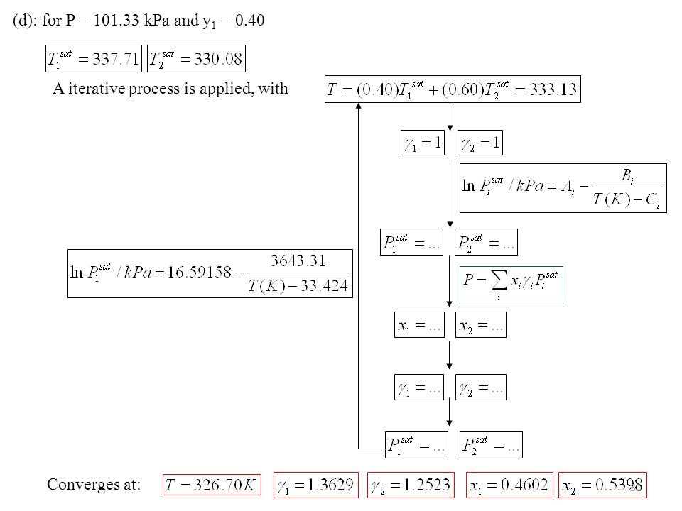 (d): for P = 101.33 kPa and y 1 = 0.40 A iterative process is applied, with Converges at: 31