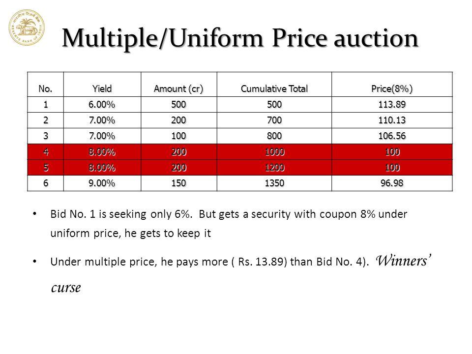 Multiple/Uniform Price auction No.Yield Amount (cr) Cumulative Total Price(8%) 16.00%500500113.89 27.00%200700110.13 37.00%100800106.56 48.00%2001000100 58.00%2001200100 69.00%150135096.98 Bid No.
