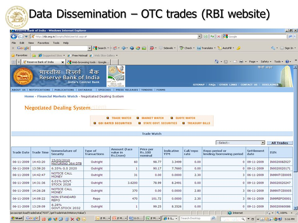 Data Dissemination – OTC trades (RBI website)