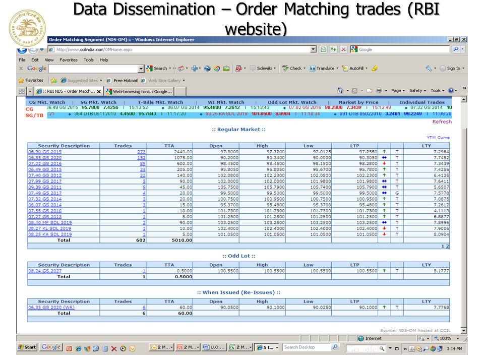 Data Dissemination – Order Matching trades (RBI website)