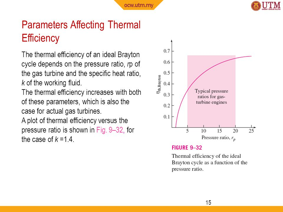 15 The thermal efficiency of an ideal Brayton cycle depends on the pressure ratio, r p of the gas turbine and the specific heat ratio, k of the working fluid.