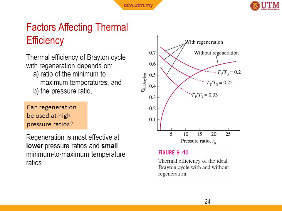 24 Thermal efficiency of Brayton cycle with regeneration depends on: a) ratio of the minimum to maximum temperatures, and b) the pressure ratio.