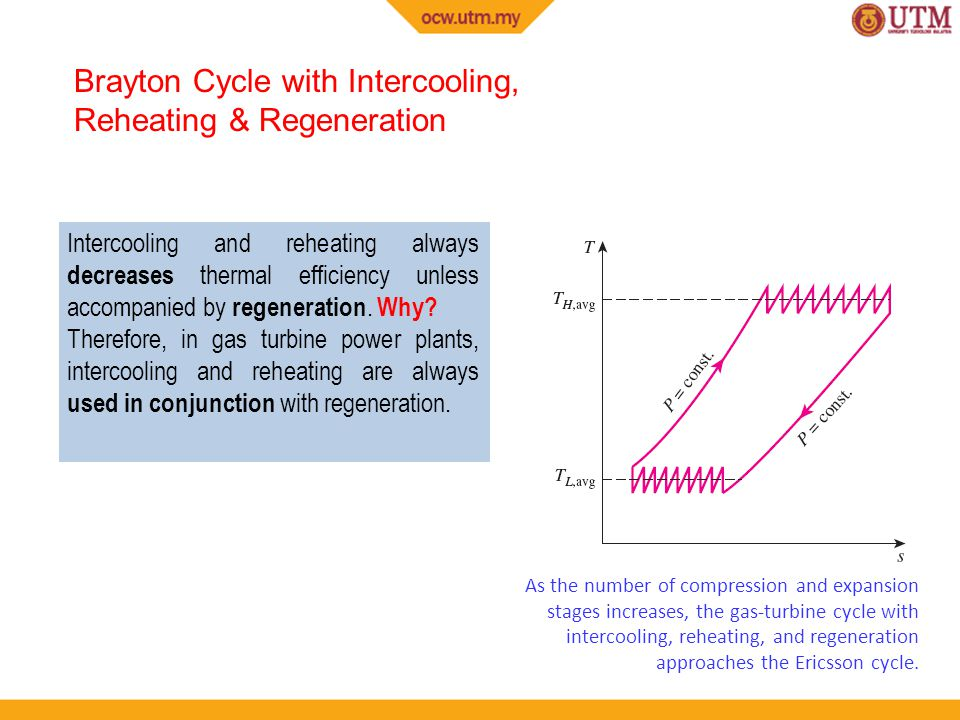 As the number of compression and expansion stages increases, the gas-turbine cycle with intercooling, reheating, and regeneration approaches the Ericsson cycle.