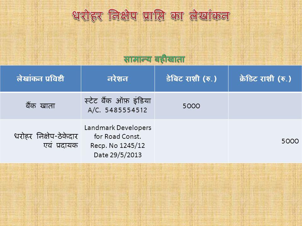 लेखांकन प्रविष्टीनरेशनडेबिट राशी ( रु.) क्रेडिट राशी ( रु.) बैंक खाता स्टेट बैंक ऑफ़ इंडिया A/C.