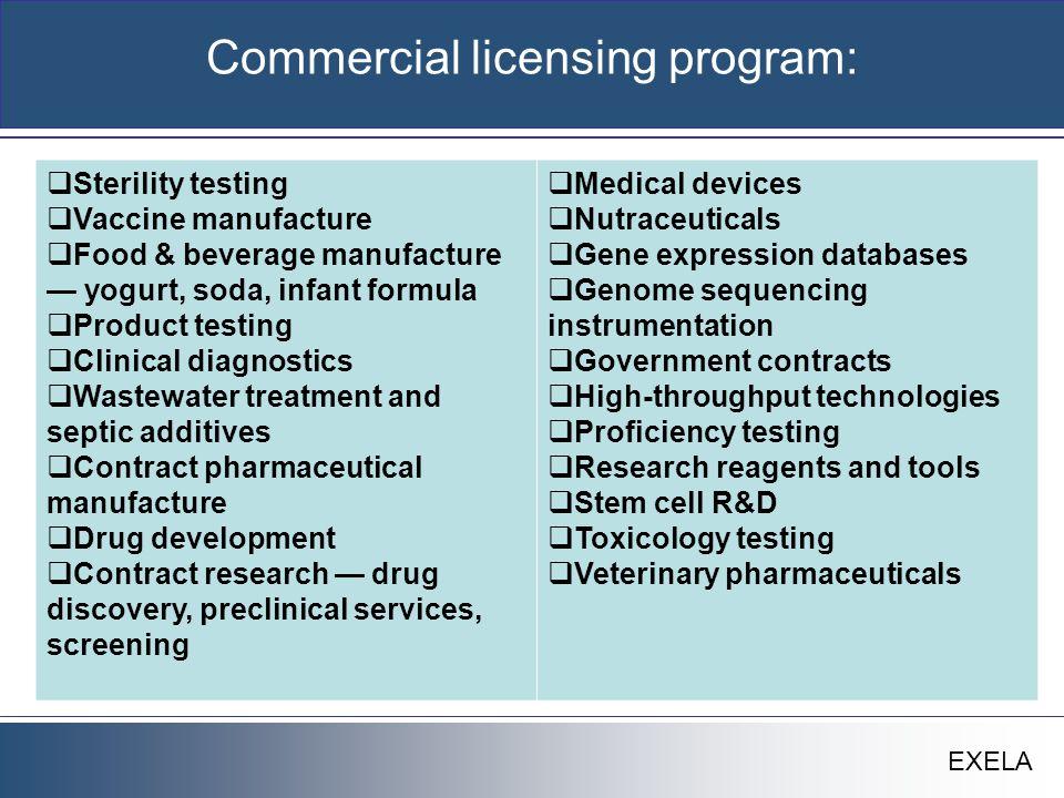 EXELA Commercial licensing program:  Sterility testing  Vaccine manufacture  Food & beverage manufacture — yogurt, soda, infant formula  Product t