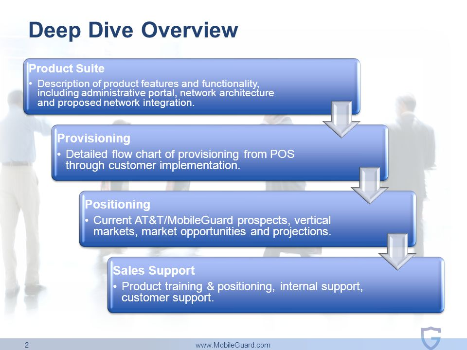 www.MobileGuard.com 2 Deep Dive Overview Product Suite Description of product features and functionality, including administrative portal, network architecture and proposed network integration.