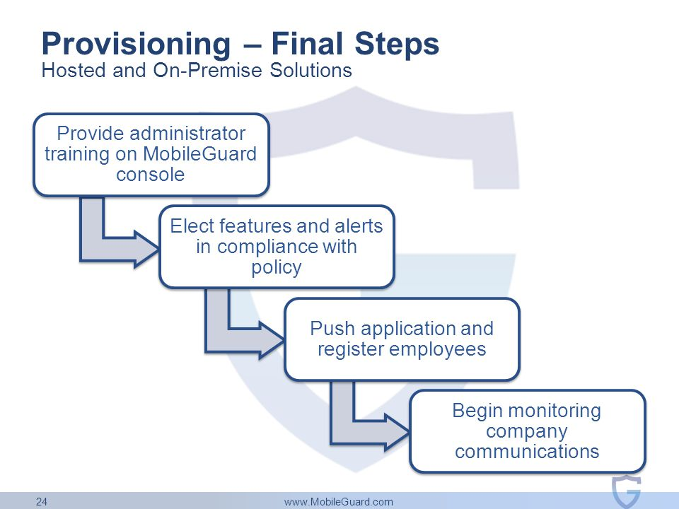 www.MobileGuard.com 24 Provisioning – Final Steps Provide administrator training on MobileGuard console Elect features and alerts in compliance with p