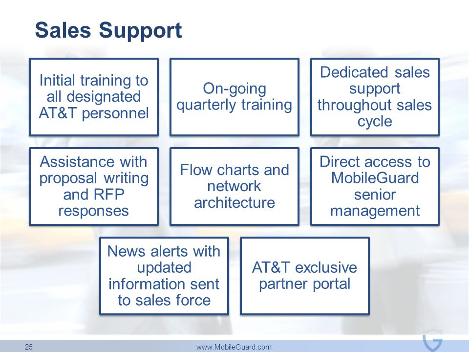 www.MobileGuard.com 25 Sales Support Initial training to all designated AT&T personnel On-going quarterly training Dedicated sales support throughout sales cycle Assistance with proposal writing and RFP responses Flow charts and network architecture Direct access to MobileGuard senior management News alerts with updated information sent to sales force AT&T exclusive partner portal