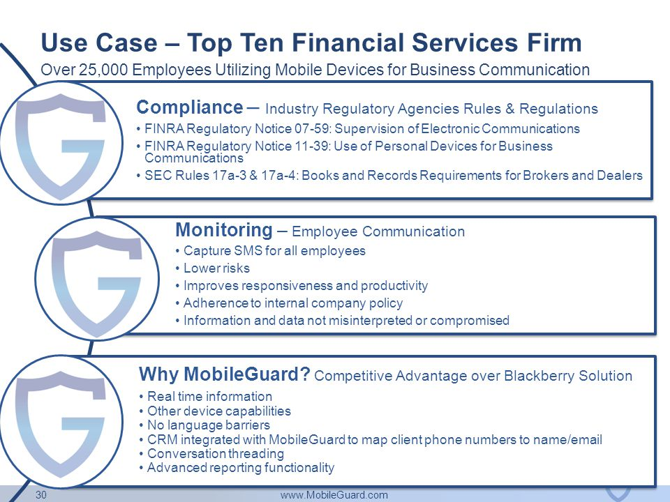www.MobileGuard.com 30 Compliance – Industry Regulatory Agencies Rules & Regulations FINRA Regulatory Notice 07-59: Supervision of Electronic Communic