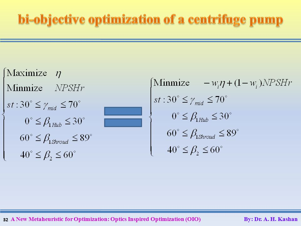 32 A New Metaheuristic for Optimization: Optics Inspired Optimization (OIO) By: Dr. A. H. Kashan