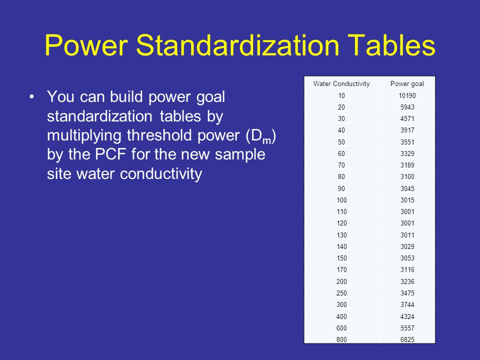 Power Standardization Tables You can build power goal standardization tables by multiplying threshold power (D m ) by the PCF for the new sample site water conductivity Water ConductivityPower goal 1010190 205943 304571 403917 503551 603329 703189 803100 903045 1003015 1103001 1203001 1303011 1403029 1503053 1703116 2003236 2503475 3003744 4004324 6005557 8006825