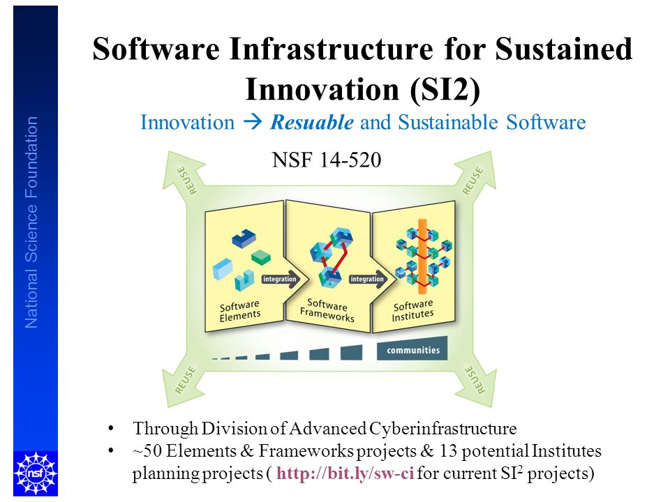 National Science Foundation Software Infrastructure for Sustained Innovation (SI2) Innovation  Resuable and Sustainable Software NSF 14-520 Through D