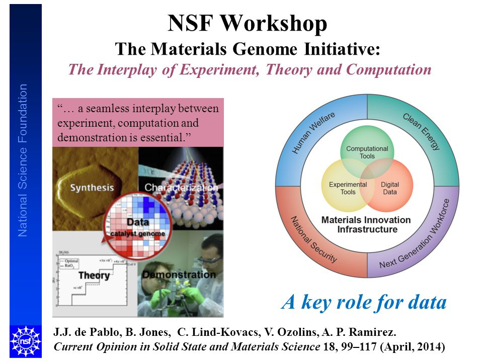 National Science Foundation NSF Workshop The Materials Genome Initiative: The Interplay of Experiment, Theory and Computation J.J. de Pablo, B. Jones,