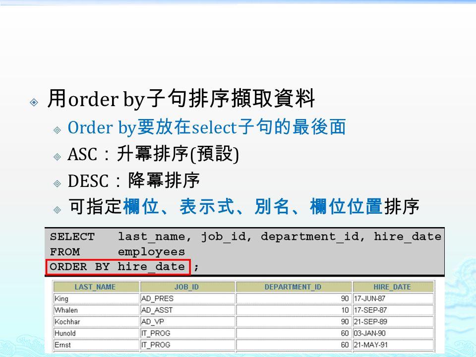  用 order by 子句排序擷取資料  Order by 要放在 select 子句的最後面  ASC :升冪排序 ( 預設 )  DESC :降冪排序  可指定欄位、表示式、別名、欄位位置排序