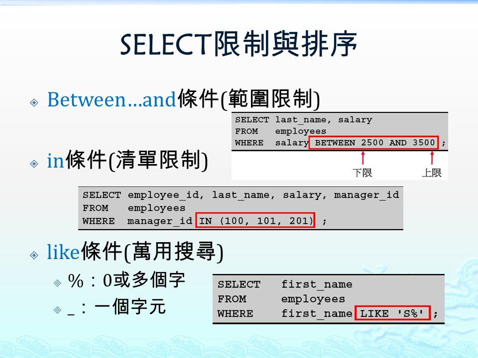 SELECT 限制與排序  Between…and 條件 ( 範圍限制 )  in 條件 ( 清單限制 )  like 條件 ( 萬用搜尋 )  % : 0 或多個字  _ :一個字元