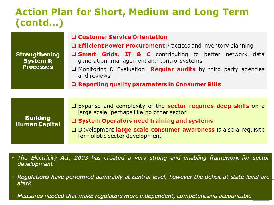 17 Action Plan for Short, Medium and Long Term (contd…) Building Human Capital  Expanse and complexity of the sector requires deep skills on a large scale, perhaps like no other sector  System Operators need training and systems  Development large scale consumer awareness is also a requisite for holistic sector development Strengthening System & Processes  Customer Service Orientation  Efficient Power Procurement Practices and inventory planning  Smart Grids, IT & C contributing to better network data generation, management and control systems  Monitoring & Evaluation: Regular audits by third party agencies and reviews  Reporting quality parameters in Consumer Bills The Electricity Act, 2003 has created a very strong and enabling framework for sector development Regulations have performed admirably at central level, however the deficit at state level are stark Measures needed that make regulators more independent, competent and accountable