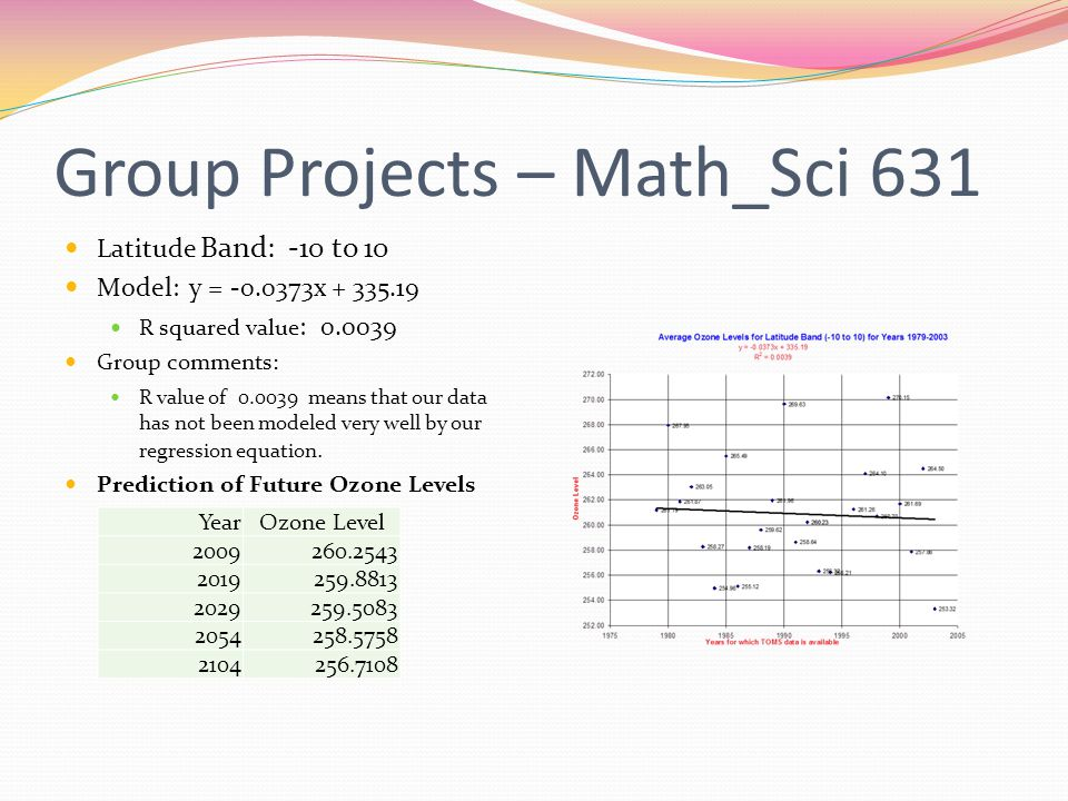 Group Projects – Math_Sci 631 Latitude Band: -10 to 10 Model: y = -0.0373x + 335.19 R squared value : 0.0039 Group comments: R value of 0.0039 means t