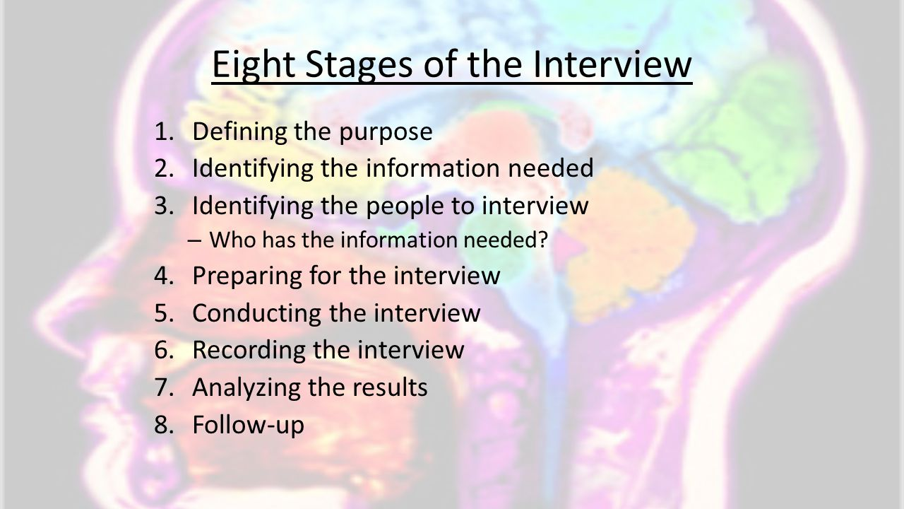 Eight Stages of the Interview 1.Defining the purpose 2.Identifying the information needed 3.Identifying the people to interview – Who has the informat