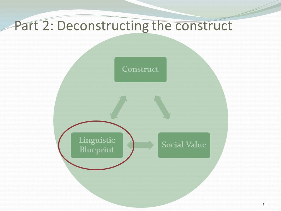 ConstructSocial Value Linguistic Blueprint Part 2: Deconstructing the construct 14