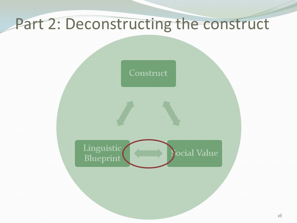 ConstructSocial Value Linguistic Blueprint Part 2: Deconstructing the construct 16