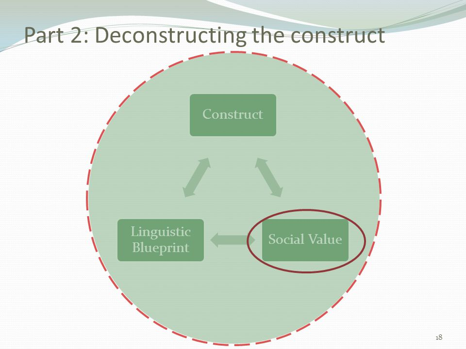ConstructSocial Value Linguistic Blueprint Part 2: Deconstructing the construct 18