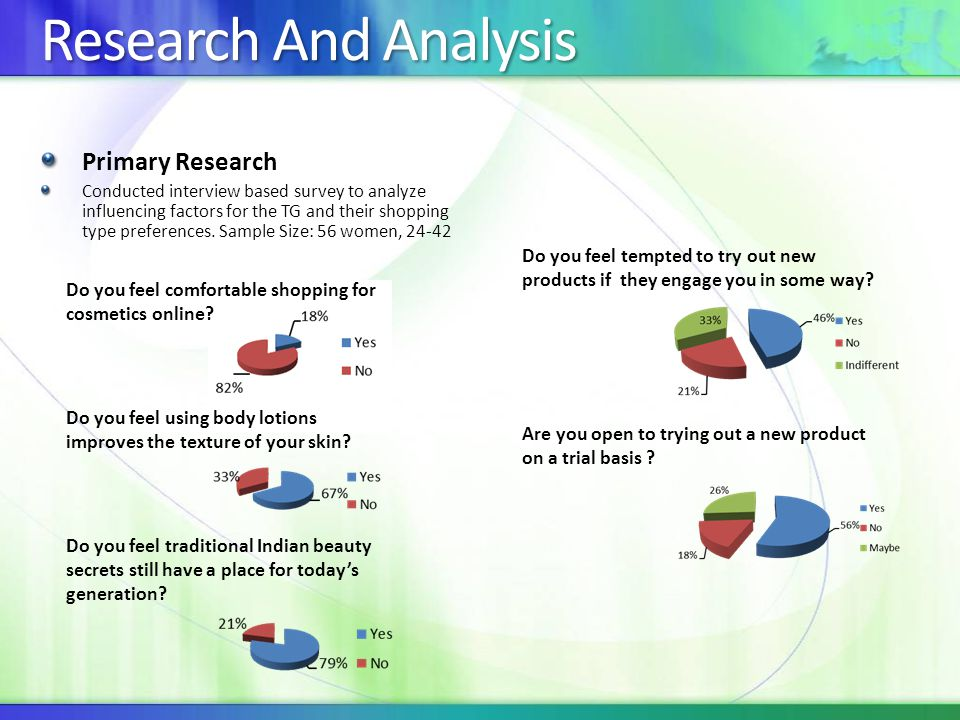 Research And Analysis Primary Research Conducted interview based survey to analyze influencing factors for the TG and their shopping type preferences.