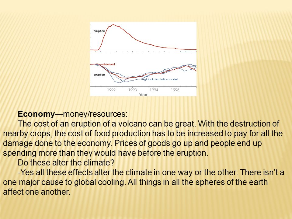 Economy—money/resources: The cost of an eruption of a volcano can be great.