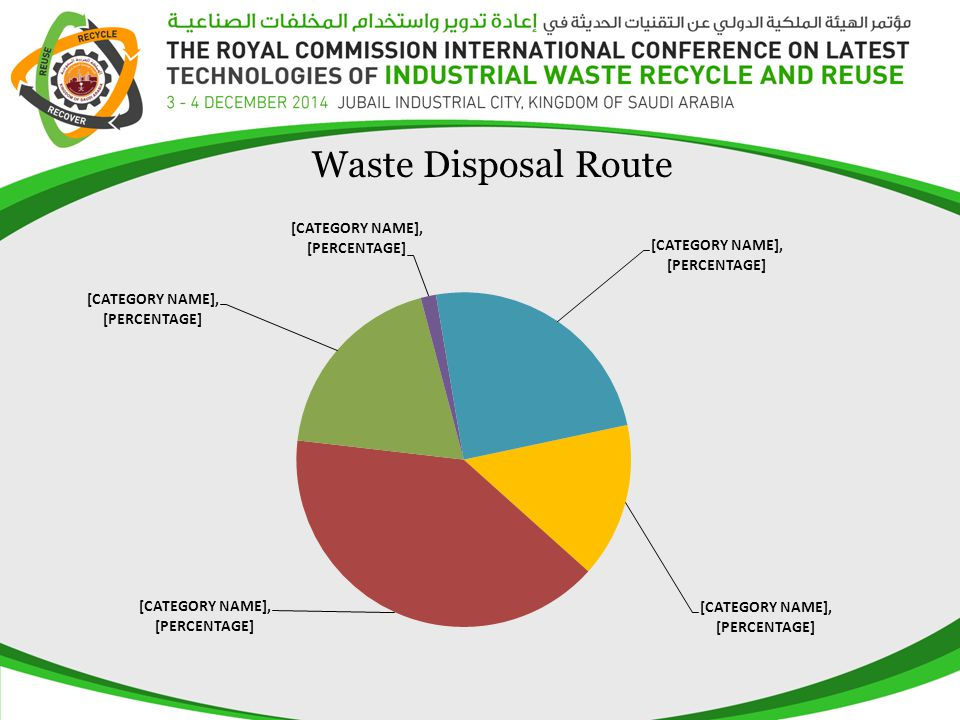 Waste Disposal Route