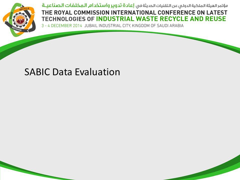SABIC Data Evaluation
