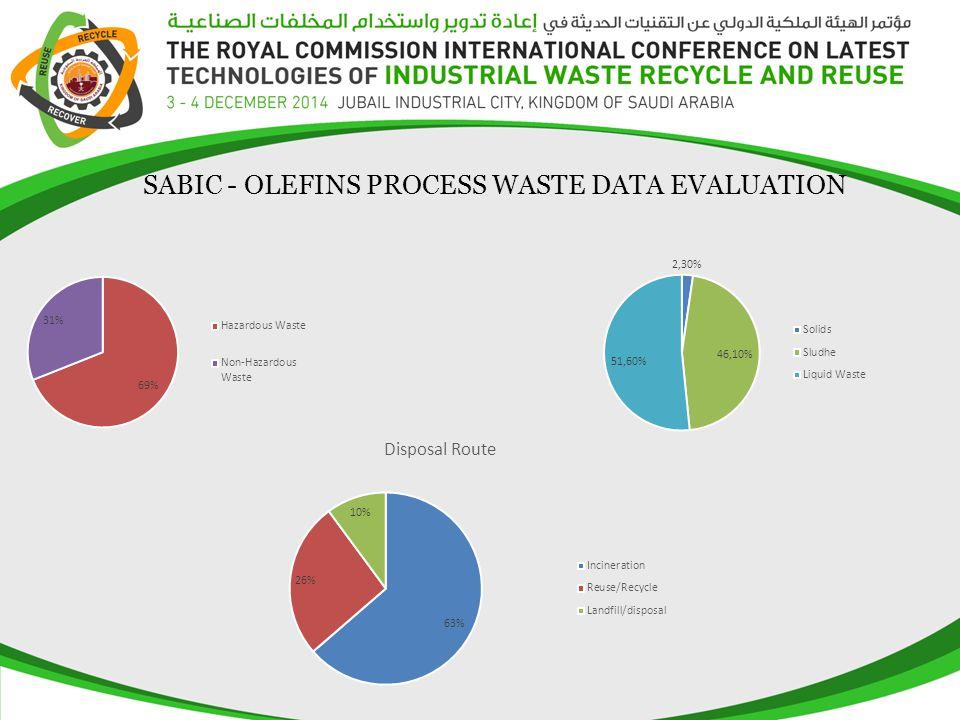 SABIC - OLEFINS PROCESS WASTE DATA EVALUATION