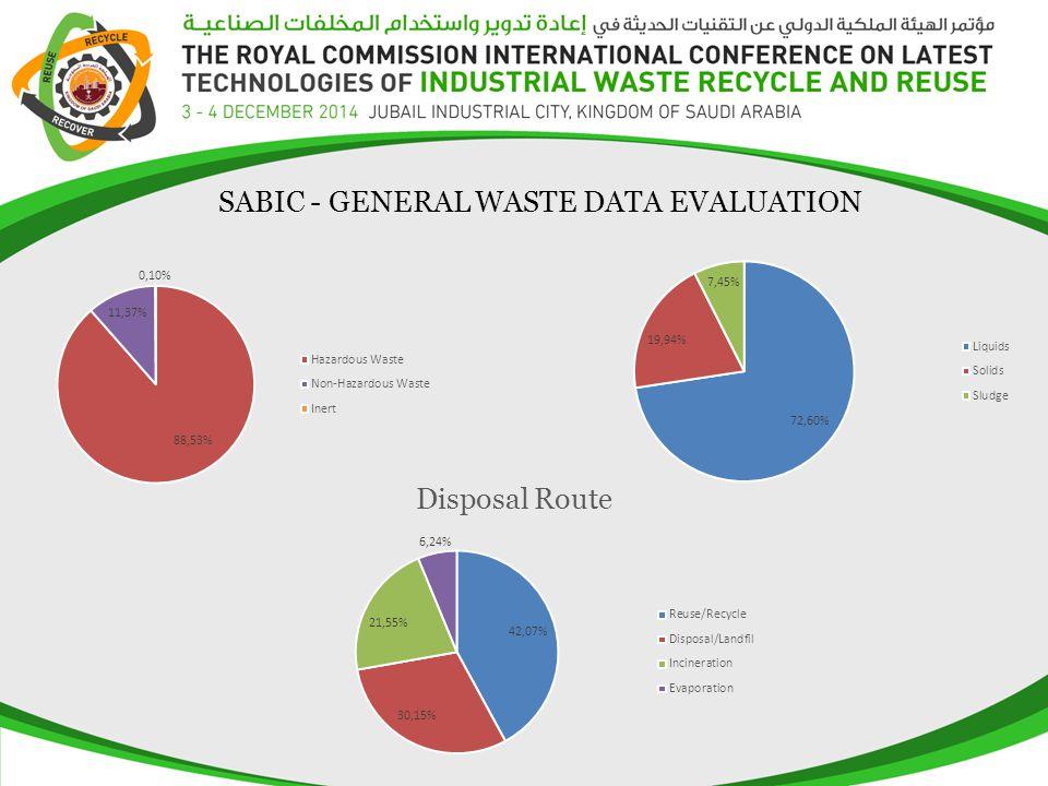 SABIC - GENERAL WASTE DATA EVALUATION