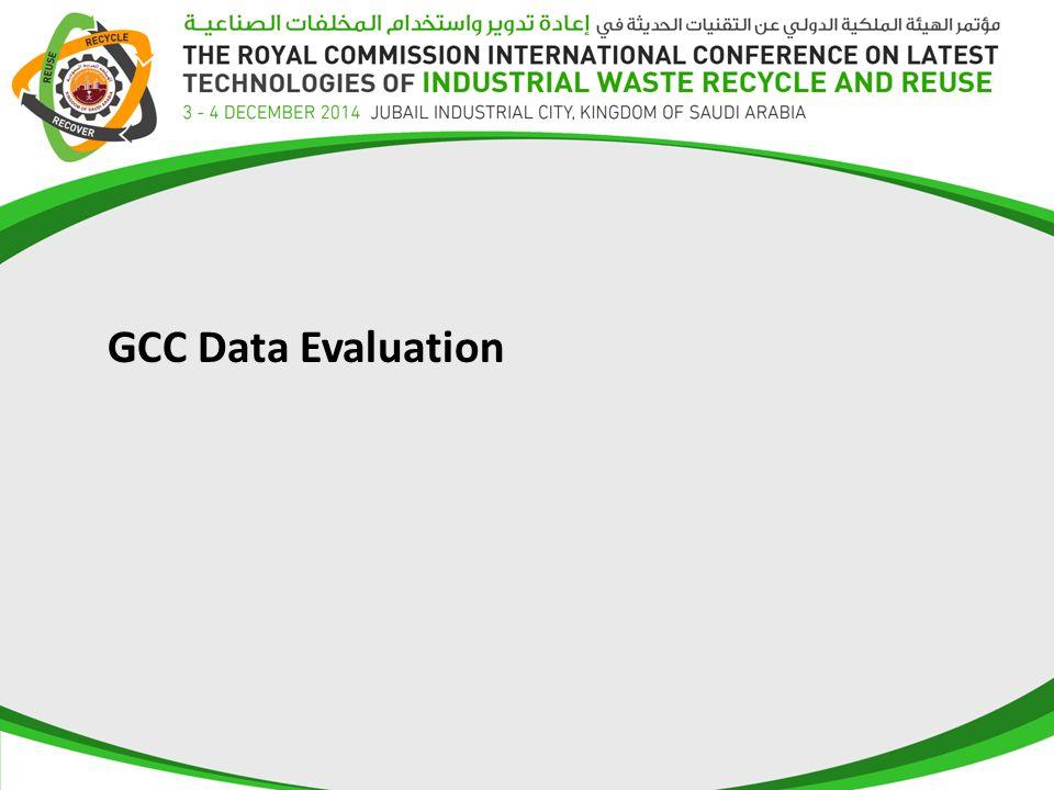 GCC Data Evaluation