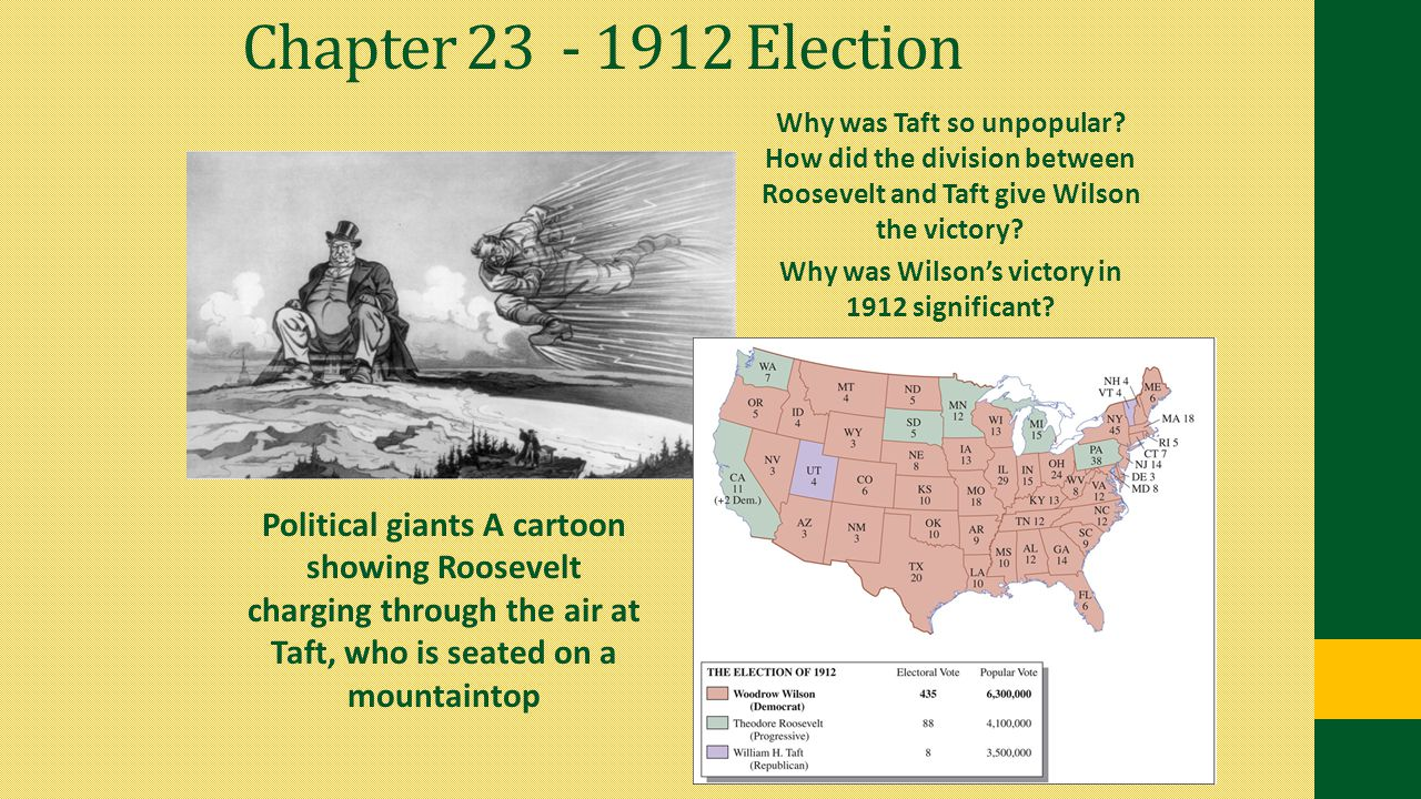 Chapter 23 - 1912 Election Political giants A cartoon showing Roosevelt charging through the air at Taft, who is seated on a mountaintop Why was Taft
