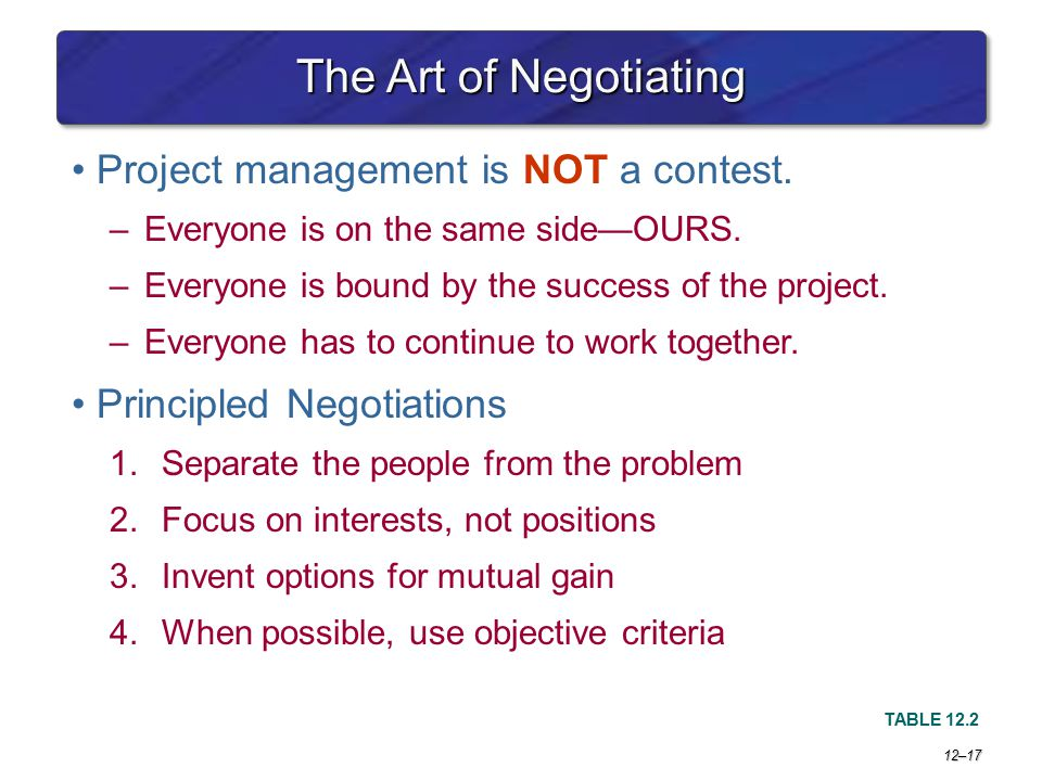 12–17 The Art of Negotiating Project management is NOT a contest. –Everyone is on the same side—OURS. –Everyone is bound by the success of the project