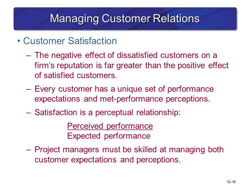 12–19 Managing Customer Relations Customer Satisfaction –The negative effect of dissatisfied customers on a firm's reputation is far greater than the