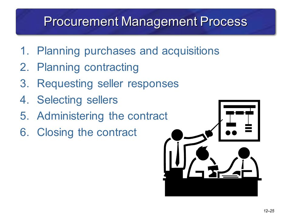 12–25 Procurement Management Process 1.Planning purchases and acquisitions 2.Planning contracting 3.Requesting seller responses 4.Selecting sellers 5.