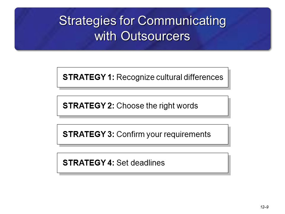 12–9 Strategies for Communicating with Outsourcers STRATEGY 1: Recognize cultural differences STRATEGY 2: Choose the right words STRATEGY 3: Confirm y