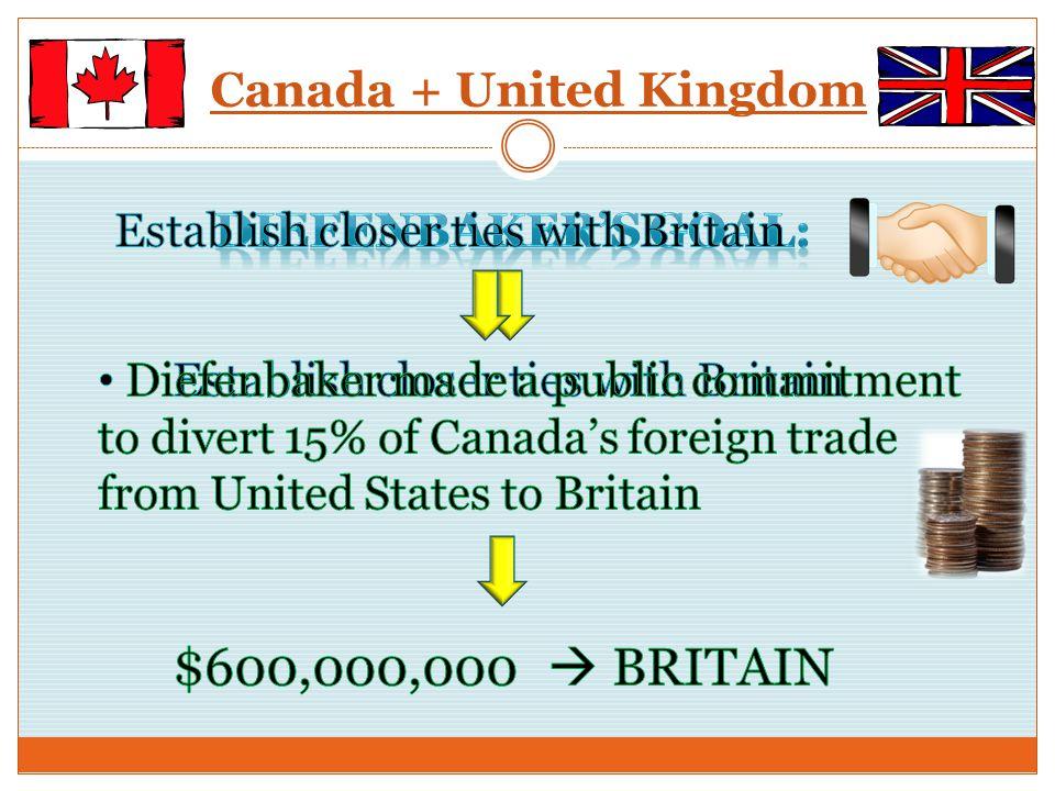 Canada + United Kingdom