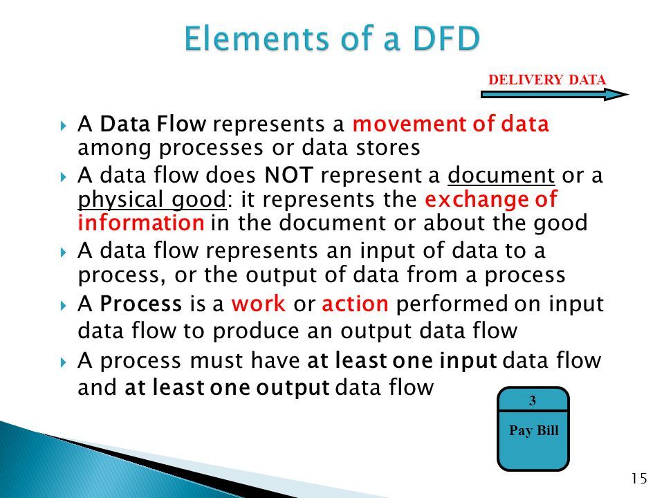  Context diagram ◦ Defines the boundary of the system ◦ Identifies external entities and external data flows ◦ Shows no detail on processes and data stores of the system  Level-0 diagram ◦ Identifies the processes (functions of the system) ◦ Identifies external data flows between external entities and processes ◦ Identifies information storages for reference/record keeping (data stores) ◦ Identifies internal data flows between processes and data stores  Level-1 diagram ◦ Shows sub-processes (activities or tasks) of Level-0 processes ◦ ….