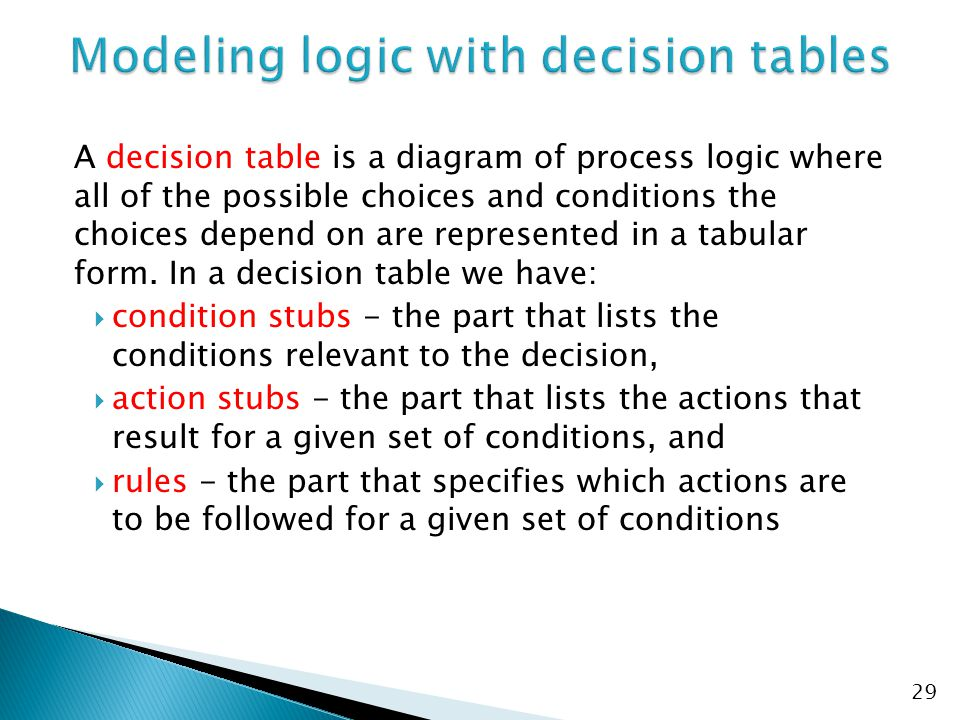 A decision table is a diagram of process logic where all of the possible choices and conditions the choices depend on are represented in a tabular for