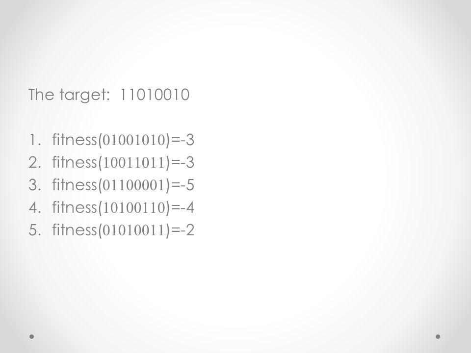 The target: 11010010 1.fitness(01001010)=-3 2.fitness(10011011)=-3 3.fitness(01100001)=-5 4.fitness(10100110)=-4 5.fitness(01010011)=-2